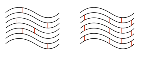 Crosslinking - covalent bonds